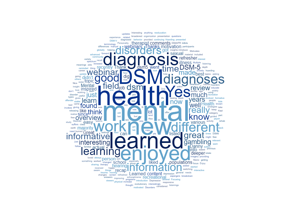 DSM-5 and Rec Therapy