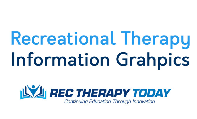 Recreational Therapy Information Graphics